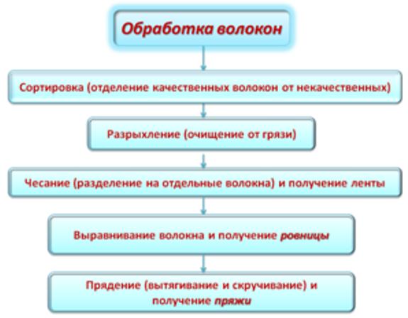 """"""",""""ucheba-legko.ru"""